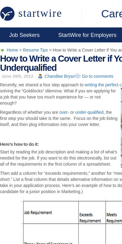 Underqualified Cover Letter Example 20 Guides Examples