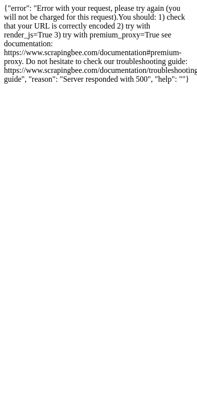 General Manager Cover Letter 20 Guides Examples